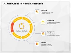 AI High Tech PowerPoint Templates AI Use Cases In Human Resource Ppt Styles Sample PDF