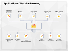 AI High Tech PowerPoint Templates Application Of Machine Learning Ppt Outline Format Ideas PDF