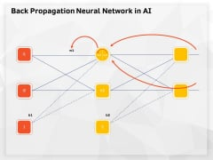 AI High Tech PowerPoint Templates Back Propagation Neural Network In AI Ppt Professional Gridlines PDF
