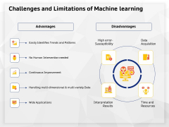 AI High Tech PowerPoint Templates Challenges And Limitations Of Machine Learning Elements PDF