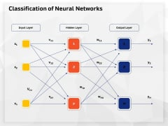 AI High Tech PowerPoint Templates Classification Of Neural Networks Ppt Layouts Designs Download PDF