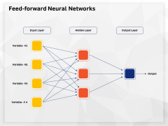 AI High Tech PowerPoint Templates Feed Forward Neural Networks Ppt Icon Slideshow PDF