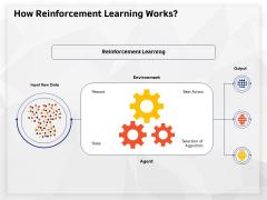 AI High Tech PowerPoint Templates How Reinforcement Learning Works Ppt Slides Portrait PDF