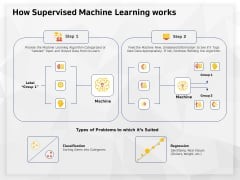 AI High Tech PowerPoint Templates How Supervised Machine Learning Works Icons PDF