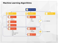 AI High Tech PowerPoint Templates Machine Learning Algorithms Designs PDF