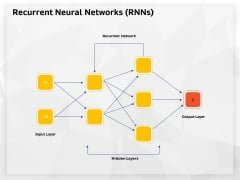 AI High Tech PowerPoint Templates Recurrent Neural Networks Rnns Mockup PDF
