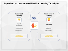 AI High Tech PowerPoint Templates Supervised Vs Unsupervised Machine Learning Techniques Background PDF