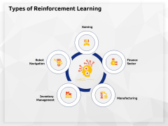 AI High Tech PowerPoint Templates Types Of Reinforcement Learning Brochure PDF