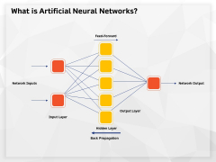 AI High Tech PowerPoint Templates What Is Artificial Neural Networks Topics PDF