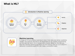 AI High Tech PowerPoint Templates What Is Ml Ppt Icon Model PDF