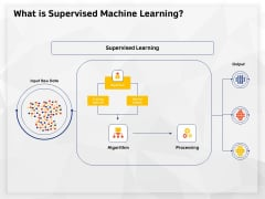 AI High Tech PowerPoint Templates What Is Supervised Machine Learning Ppt Icon Designs PDF