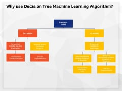 AI High Tech PowerPoint Templates Why Use Decision Tree Machine Learning Algorithm Download PDF