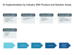 AI Implementation By Industry With Product And Solution Areas Ppt PowerPoint Presentation Inspiration Portrait PDF
