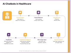 AI Machine Learning Presentations AI Chatbots In Healthcare Ppt Ideas Layouts PDF