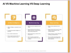 AI Machine Learning Presentations AI Vs Machine Learning Vs Deep Learning Ppt Infographic Template Pictures PDF