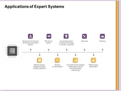 AI Machine Learning Presentations Applications Of Expert Systems Ppt Show Visuals PDF