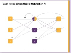 AI Machine Learning Presentations Back Propagation Neural Network In AI Net Ppt Infographics Icons PDF