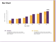 AI Machine Learning Presentations Bar Chart Ppt Portfolio Slides PDF
