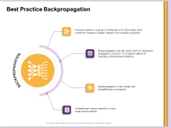 AI Machine Learning Presentations Best Practice Backpropagation Ppt Professional Show PDF