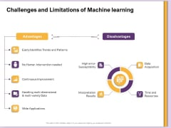 AI Machine Learning Presentations Challenges And Limitations Of Machine Learning Ppt Infographic Template Designs Download PDF