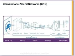 AI Machine Learning Presentations Convolutional Neural Networks CNN Ppt Model Maker PDF
