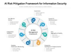 AI Risk Mitigation Framework For Information Security Ppt PowerPoint Presentation Gallery Slides PDF