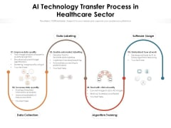 AI Technology Transfer Process In Healthcare Sector Ppt PowerPoint Presentation Infographics Layout PDF