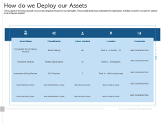 ALM Optimizing The Profit Generated By Your Assets How Do We Deploy Our Assets Download PDF