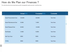 ALM Optimizing The Profit Generated By Your Assets How Do We Plan Our Finances Portrait PDF