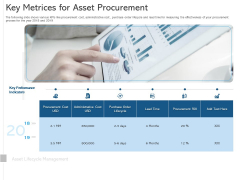 ALM Optimizing The Profit Generated By Your Assets Key Metrices For Asset Procurement Clipart PDF