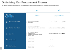 ALM Optimizing The Profit Generated By Your Assets Optimizing Our Procurement Process Template PDF