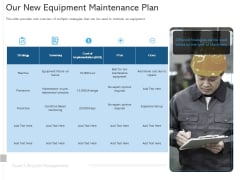 ALM Optimizing The Profit Generated By Your Assets Our New Equipment Maintenance Plan Information PDF
