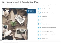 ALM Optimizing The Profit Generated By Your Assets Our Procurement And Acquisition Plan Elements PDF
