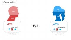 API Administration Solution Comparison Ppt Infographics Aids PDF