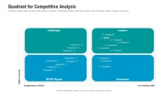 API Ecosystem Quadrant For Competitive Analysis Graphics PDF