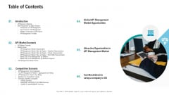 API Ecosystem Table Of Contents Download PDF