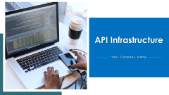 API Infrastructure Social Media Ppt PowerPoint Presentation Complete Deck With Slides