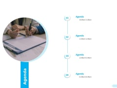 API Integration Software Development Agenda Ppt Styles Introduction PDF