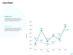 API Integration Software Development Line Chart Ppt Professional Picture PDF