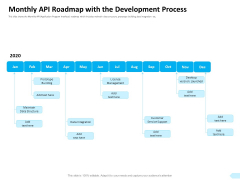 API Integration Software Development Monthly API Roadmap With The Development Inspiration PDF