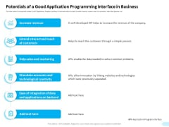 API Integration Software Development Potentials Of A Good Application Programming Elements PDF