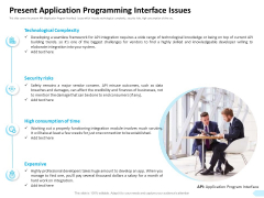 API Integration Software Development Present Application Programming Interface Issues Designs PDF