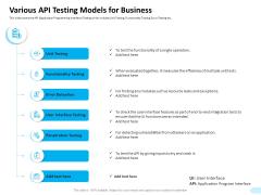 API Integration Software Development Various API Testing Models For Business Inspiration PDF