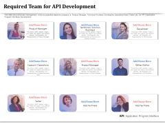 API Management For Building Software Applications Required Team For API Development Formats PDF
