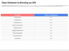 API Management For Building Software Applications Time Estimate To Develop An API Slides PDF