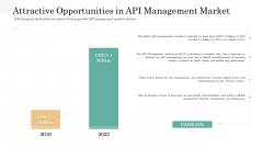API Management Market Attractive Opportunities In API Management Market Portrait PDF