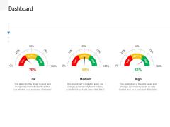 API Outline Dashboard Ppt Show Guidelines PDF