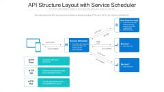 API Structure Layout With Service Scheduler Ppt Icon Background PDF