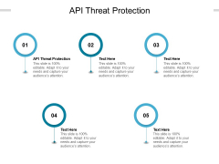 API Threat Protection Ppt PowerPoint Presentation File Inspiration Cpb Pdf