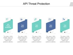 API Threat Protection Ppt PowerPoint Presentation Model Good Cpb